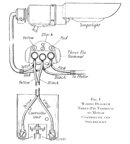 15-91 singer sewing machine wiring diagram